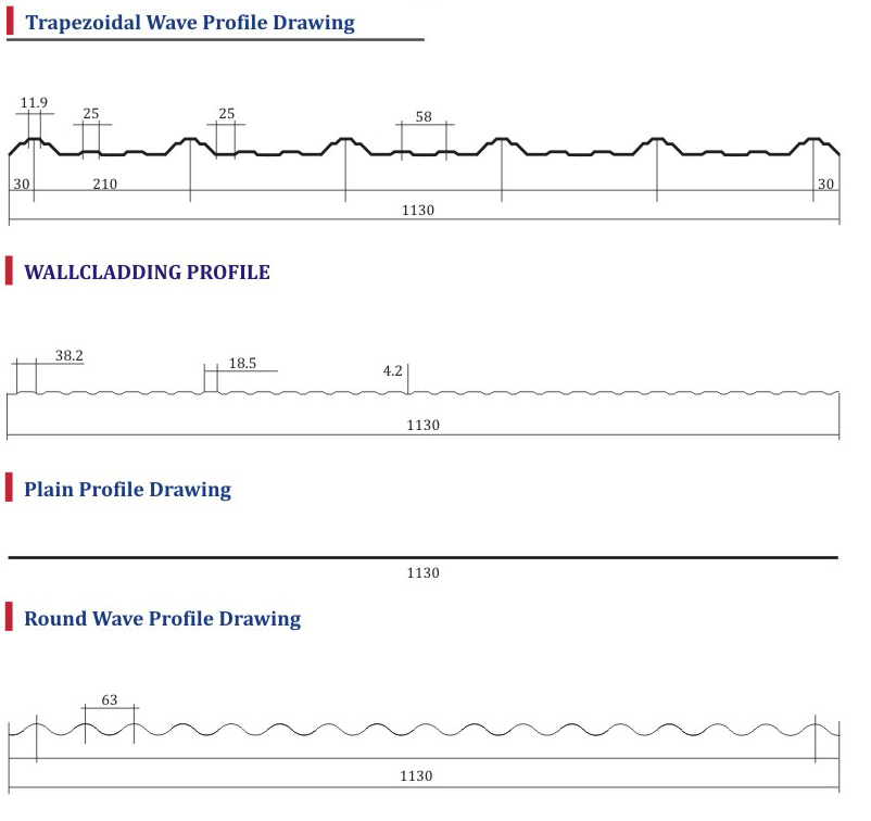 Upvc Profile Drawing : Upvc roofing sheets profile drawing of